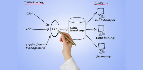 supply chain big data