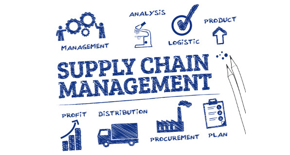 supply chain management trends in SCM